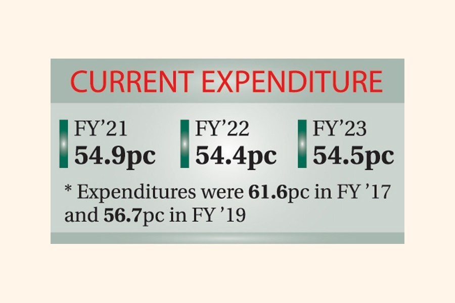Three-year medium term outlook: Govt to rein in current expenditure