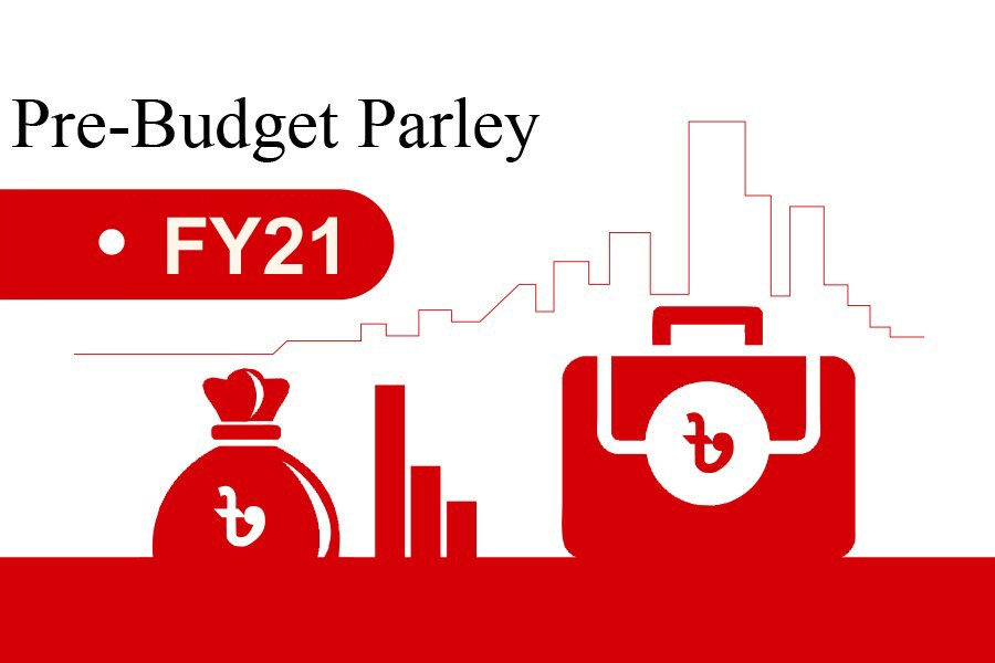 Proposed budget traditional: IBFB