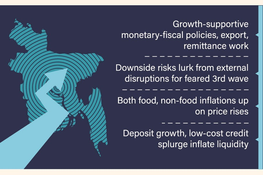 Bangladesh's economic recovery 'on track', says central bank