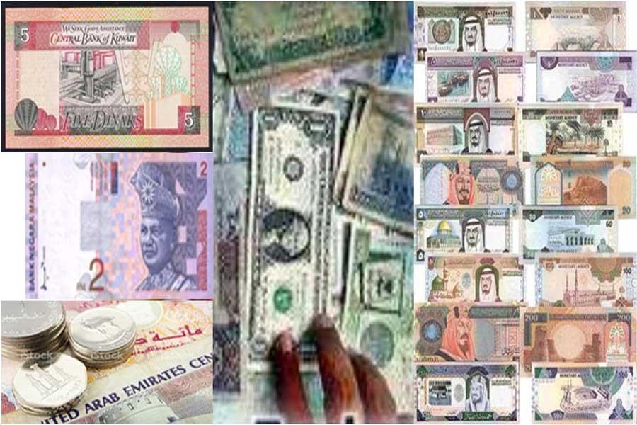 Remittance inflow to rebound in FY18: BB