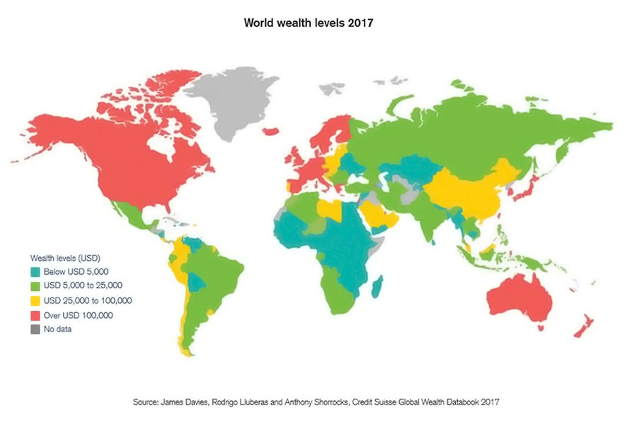 Bangladesh further down in wealth distribution report