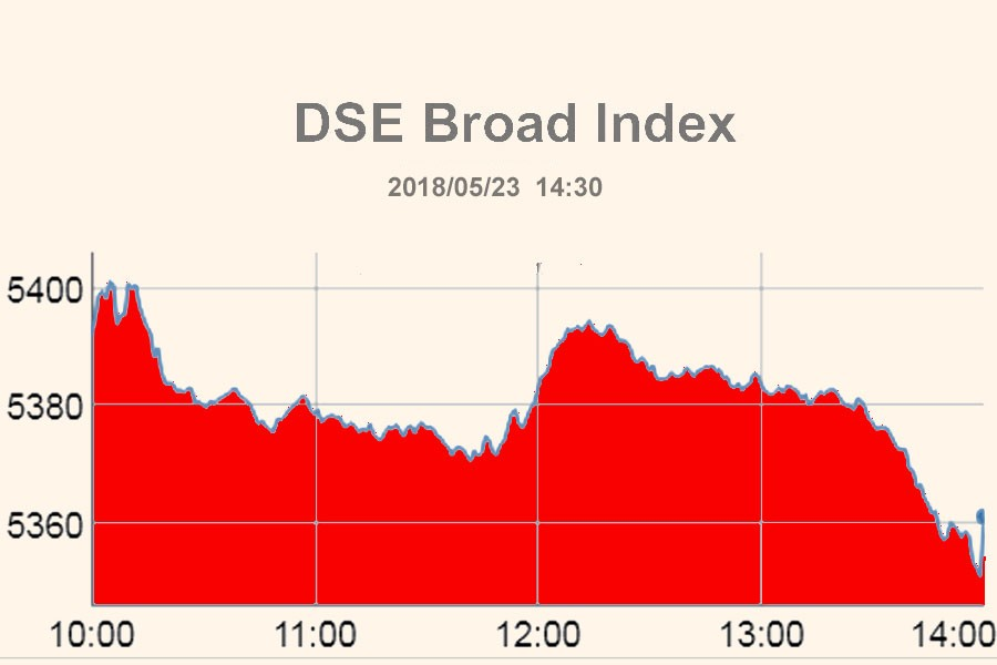 Stocks end lower in penultimate trading day