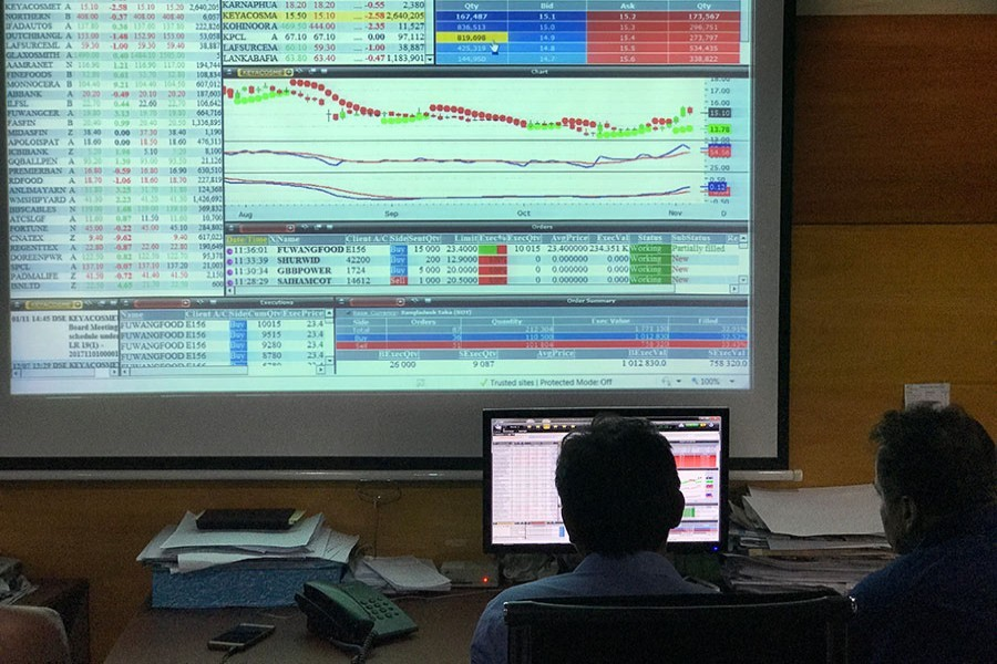 Stocks end lower after Eid holidays