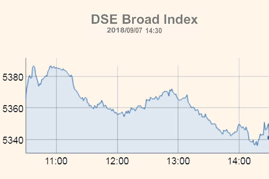 Stocks end lower amid high turnover