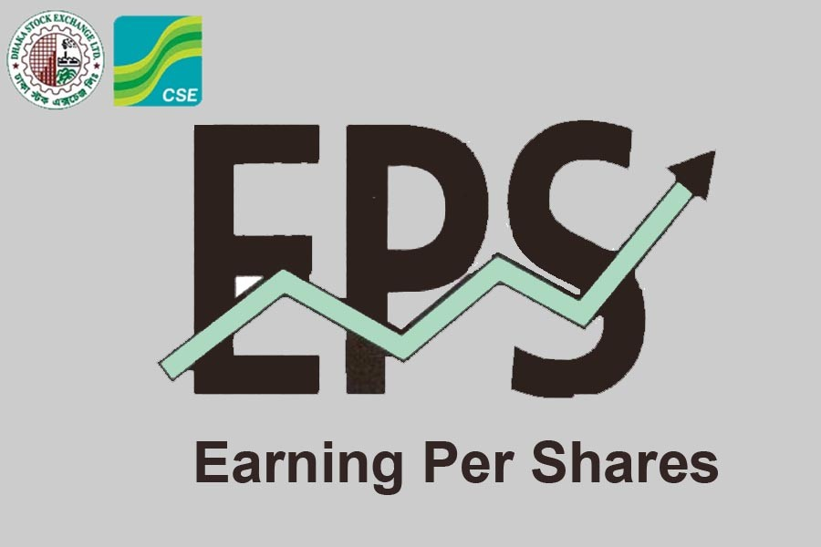 Six cos report increased EPS for Apr-June quarter