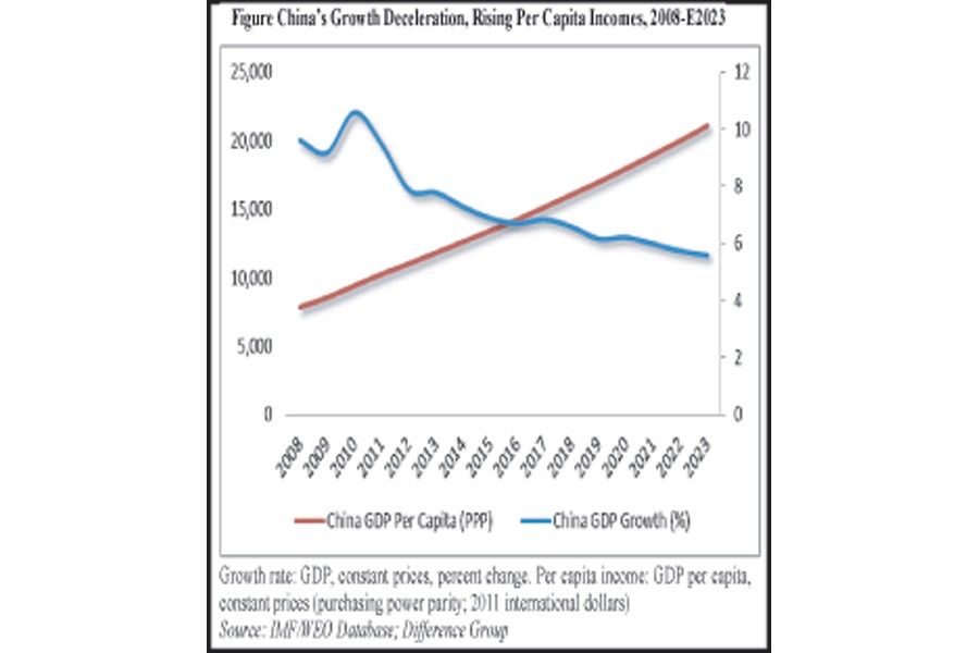 China's 2019 growth outlook: Coping with international uncertainty