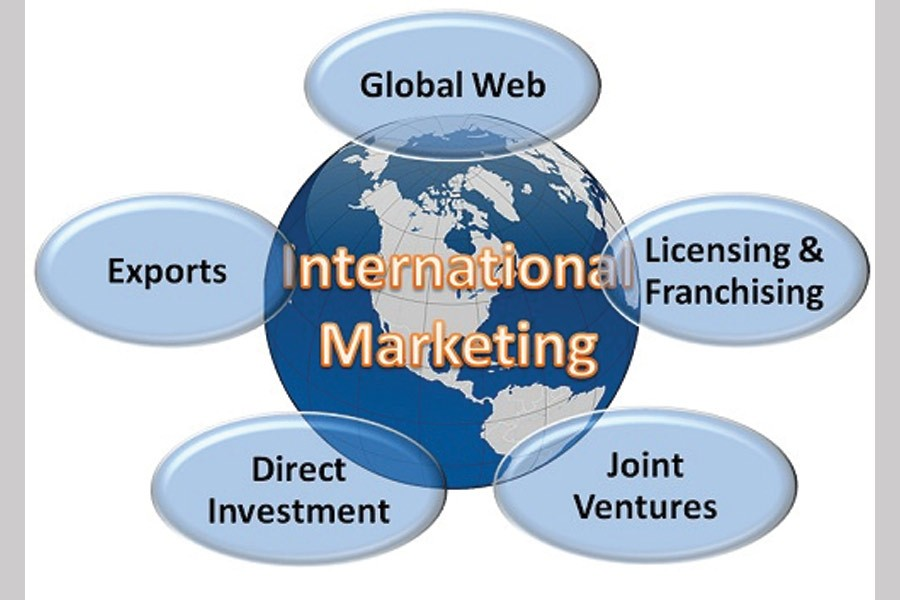 International business in the fast changing complex environment