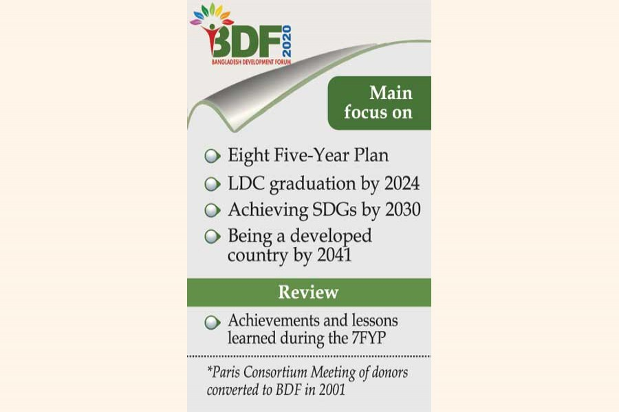 BDF meet begins in city Wednesday