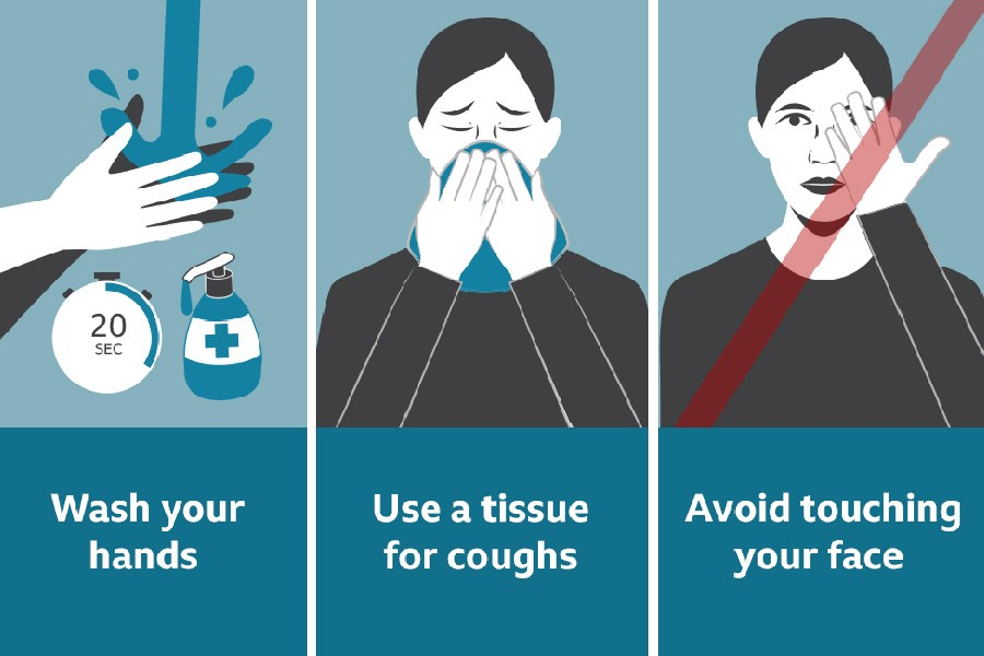 Coronavirus symptoms: What are they and how do I protect myself?