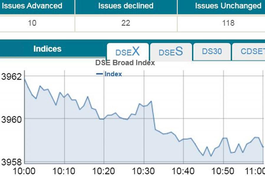 Stocks slump at open amid low turnover