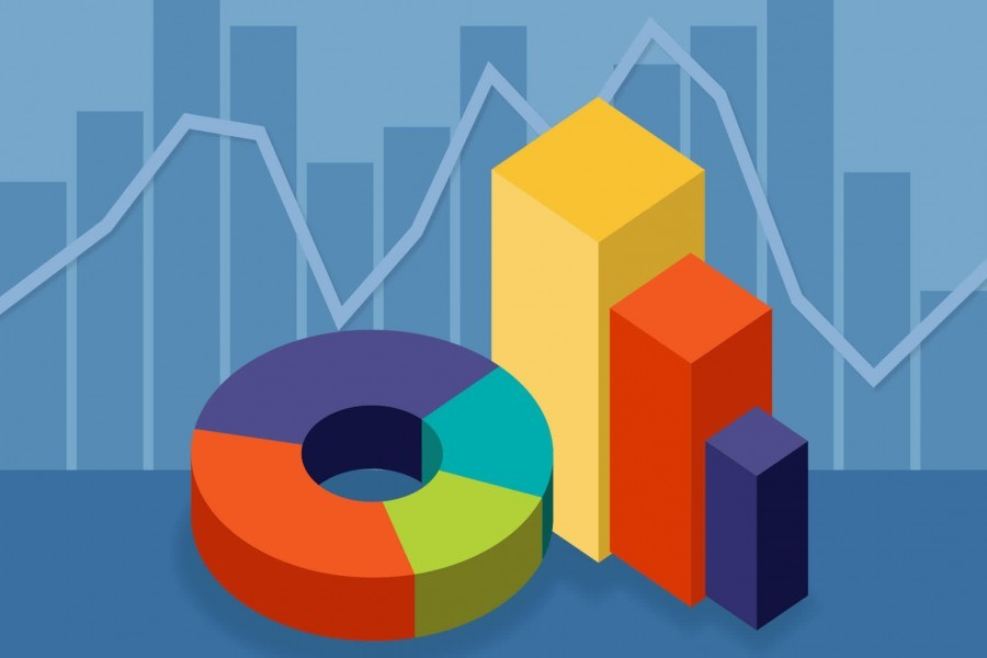 Why Bangladesh's GDP is projected to grow despite COVID-19