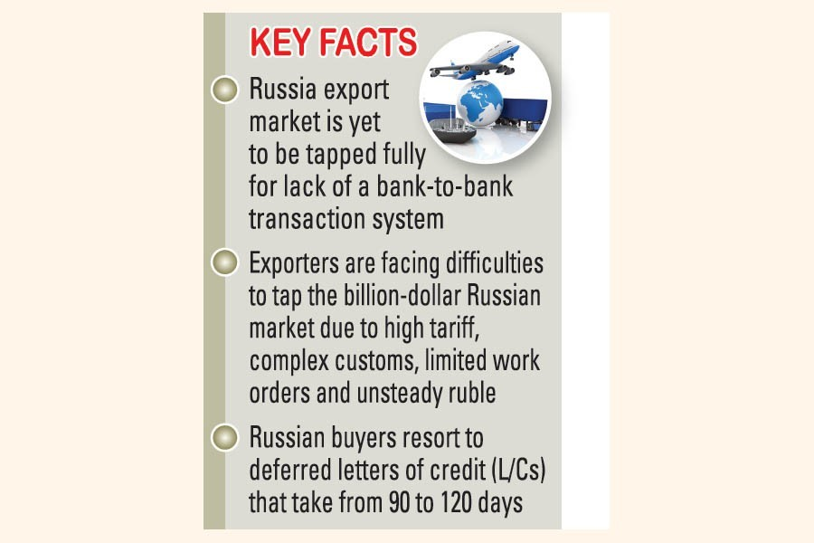 US sanction fear dissuades Bangladesh from tapping Russia export market