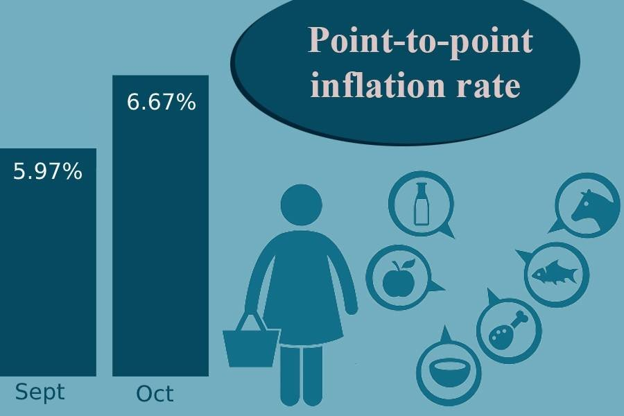 Bangladesh's inflation hits seven-year high