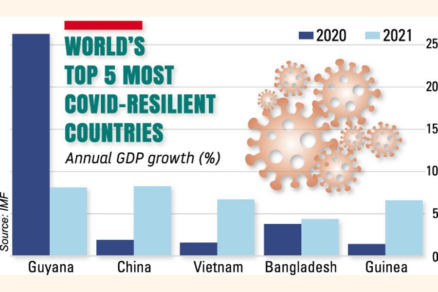 China growth helps Bangladesh economy: Report