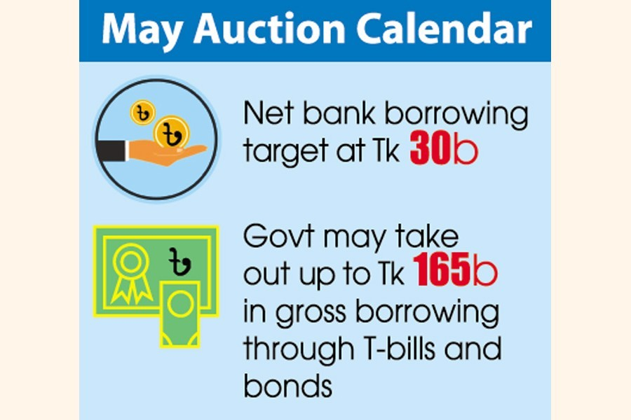 Government unlikely to meet bank borrowing target this fiscal