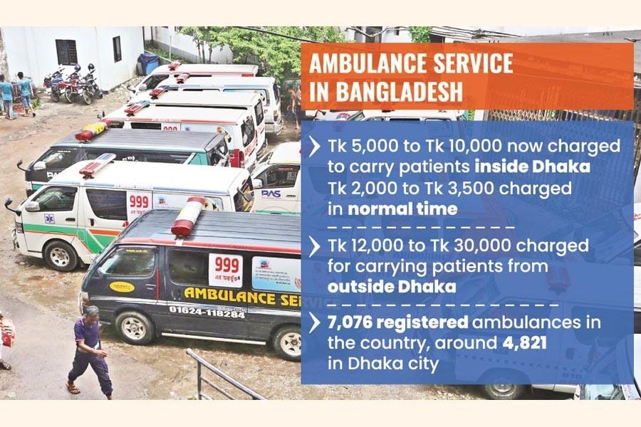 Substandard ambulances rule Dhaka city